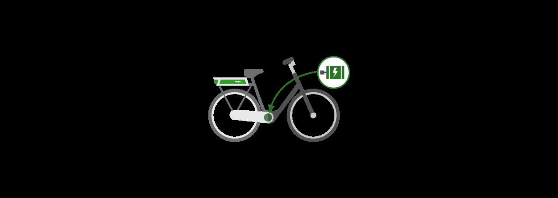 Spar Co2 køb en cykel